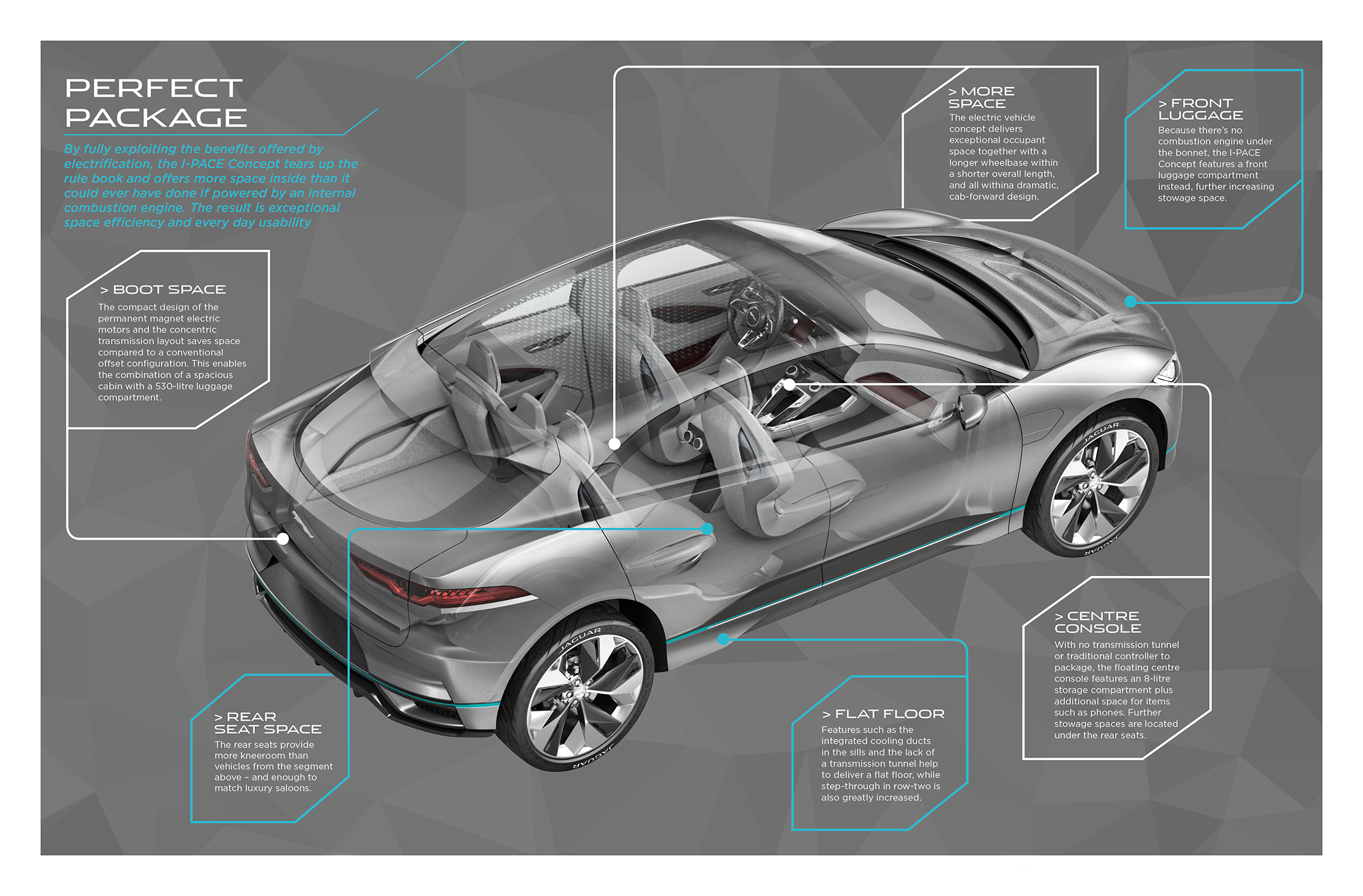 Jaguar I-PACE Concept - 2016 - interior infographic