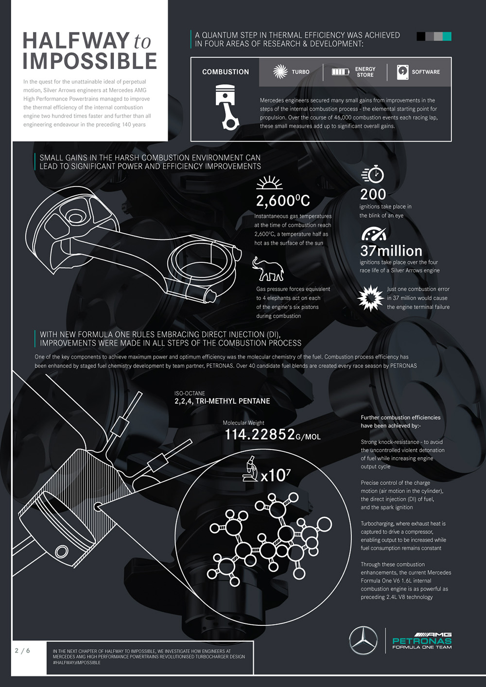 AMG F1 engine - Mercedes-Benz PU106C Hybrid - infographic - Part1
