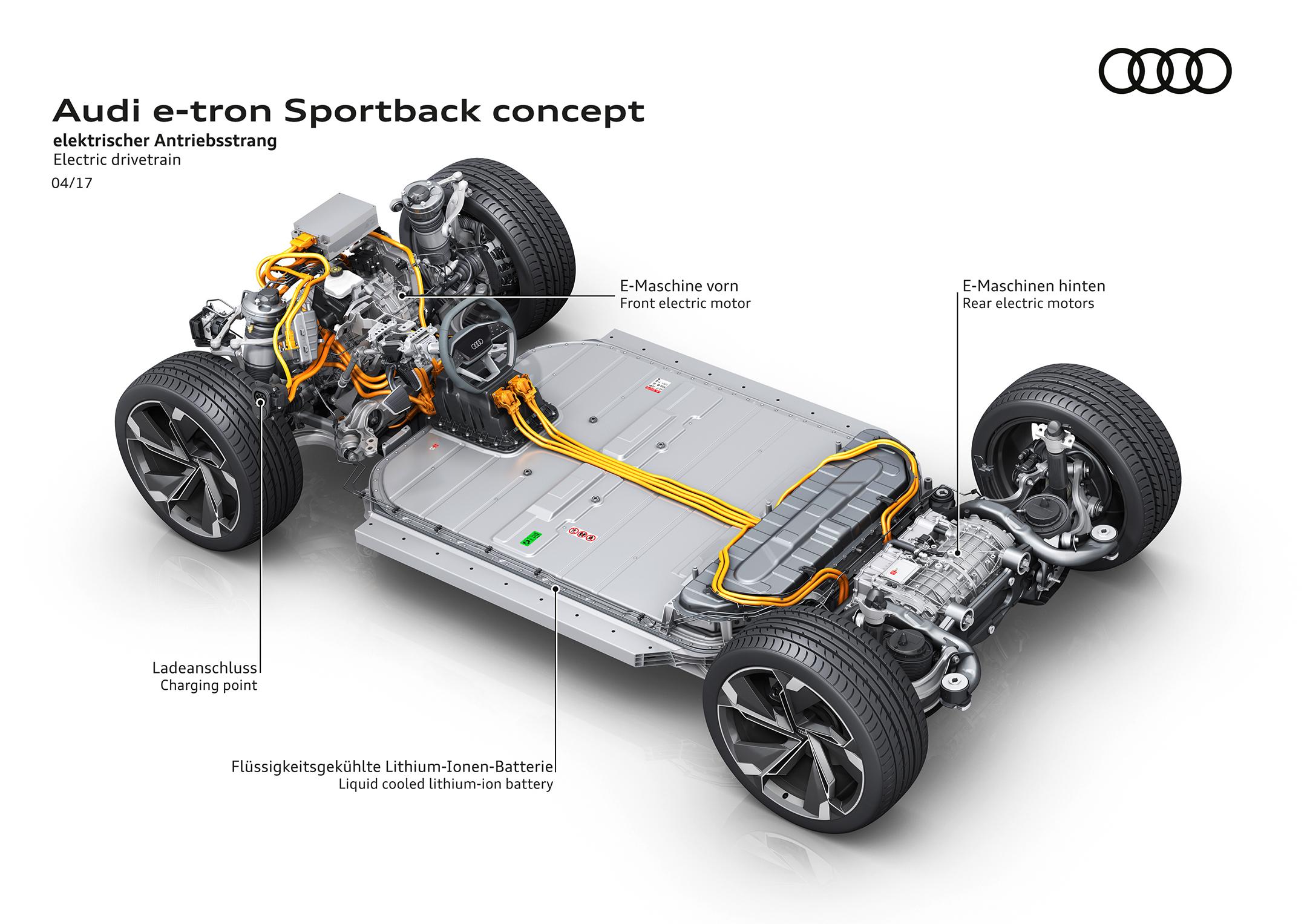 Audi e-tron Sportback concept - 2017 - electric drivetrain