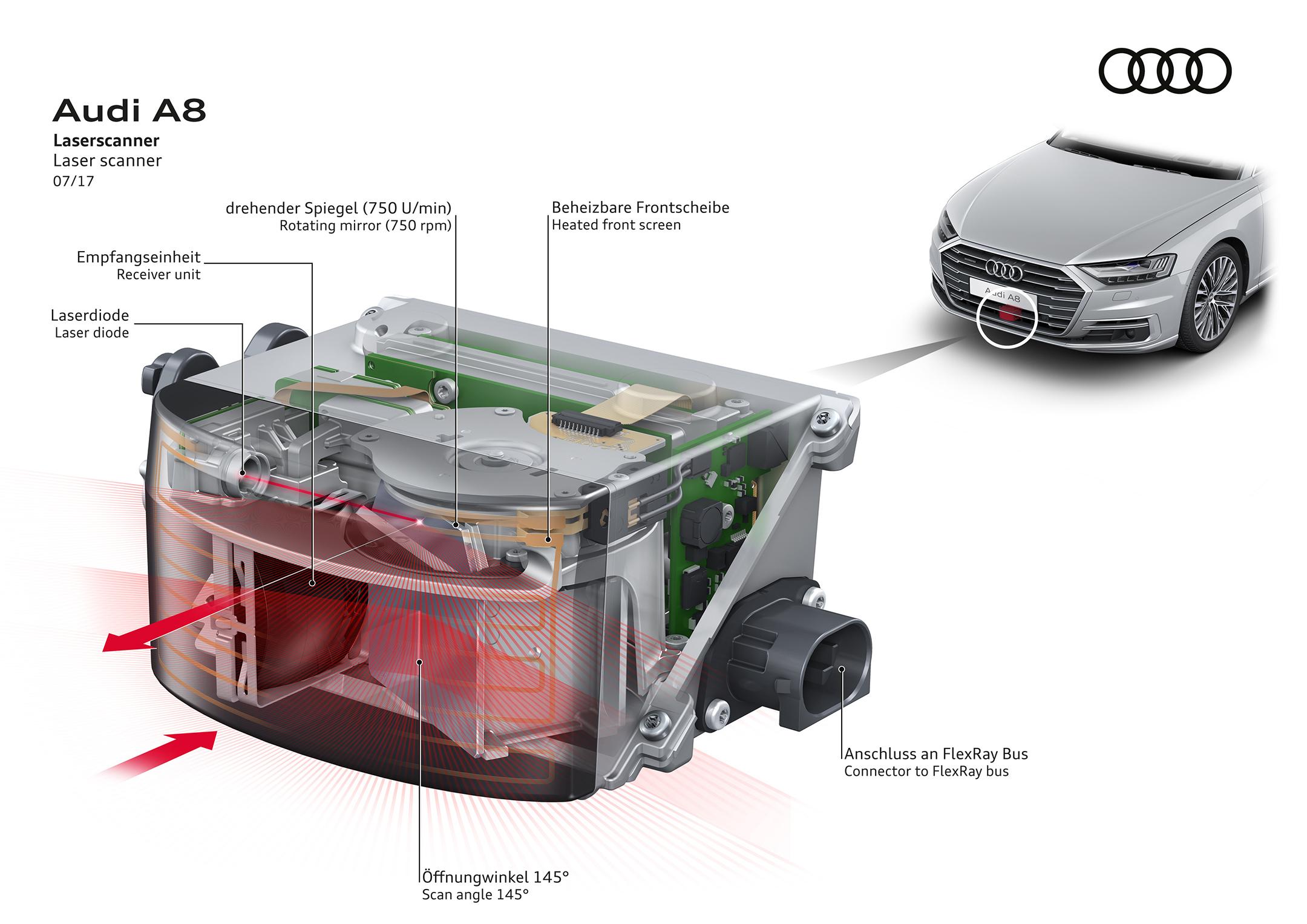 Audi A8 - 2017 - LIDAR