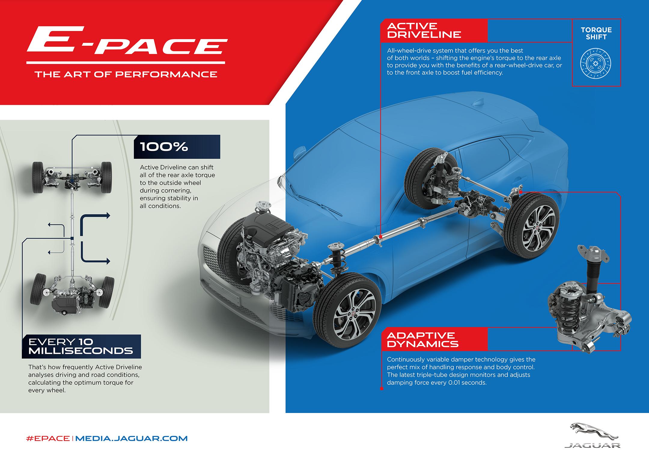 Jaguar E-PACE - 2017 - chassis