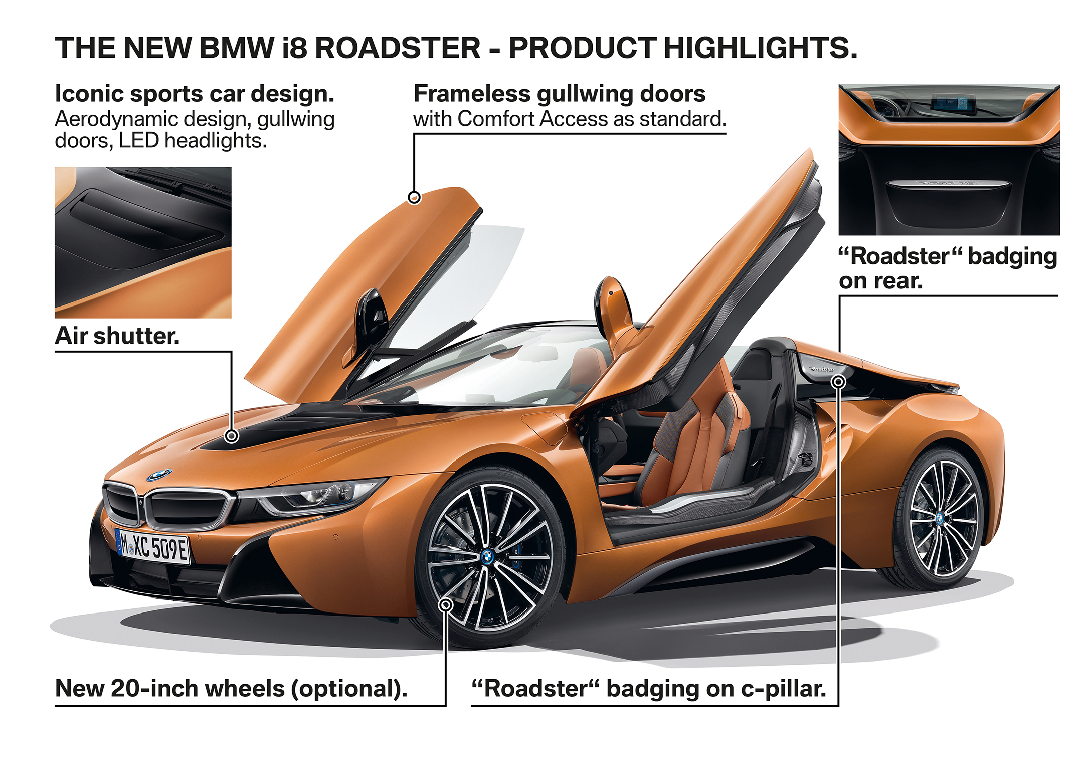 BMW i8 Roadster - 2017 - infographic design exterior