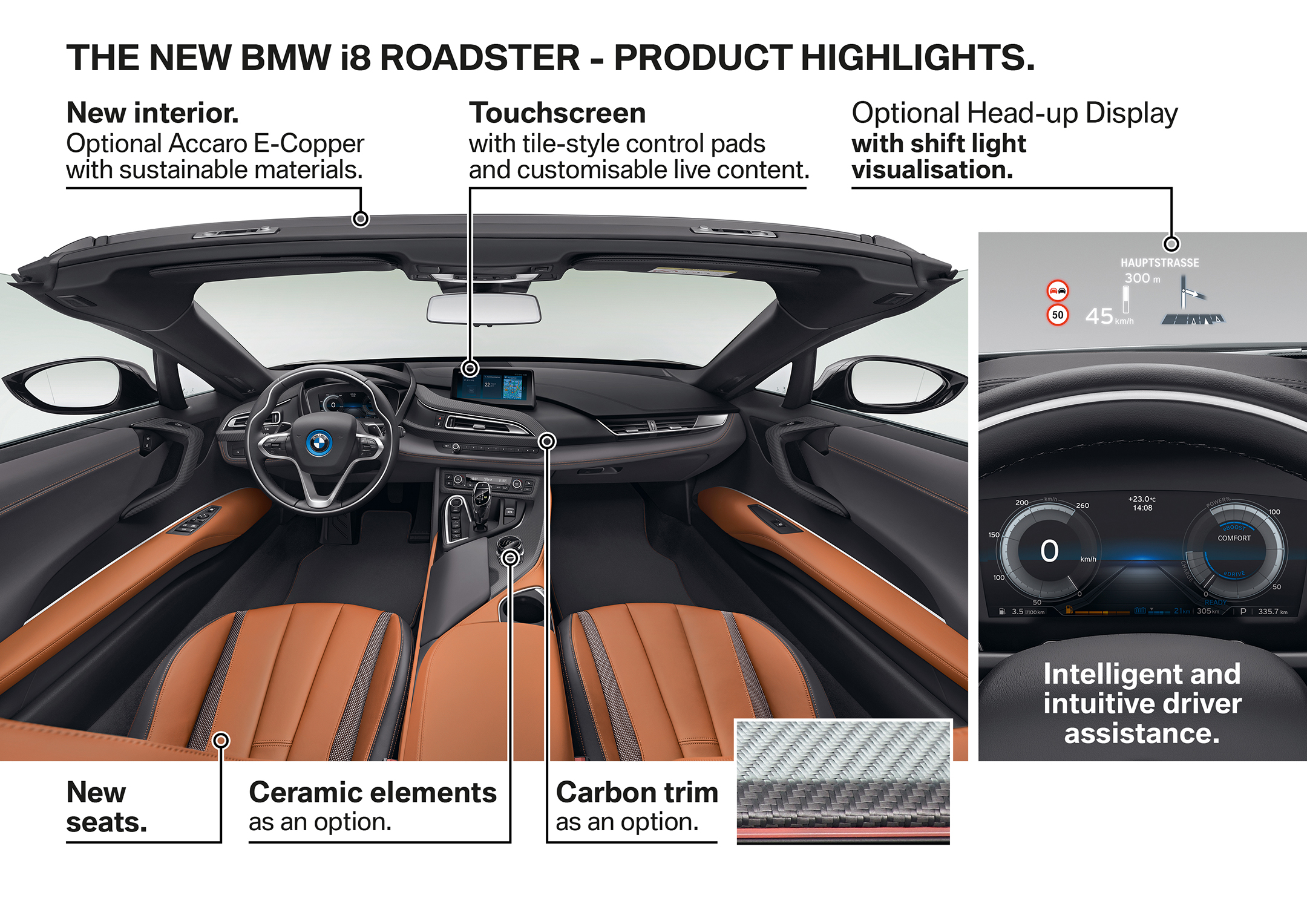 BMW i8 Roadster - 2017 - infographic interior