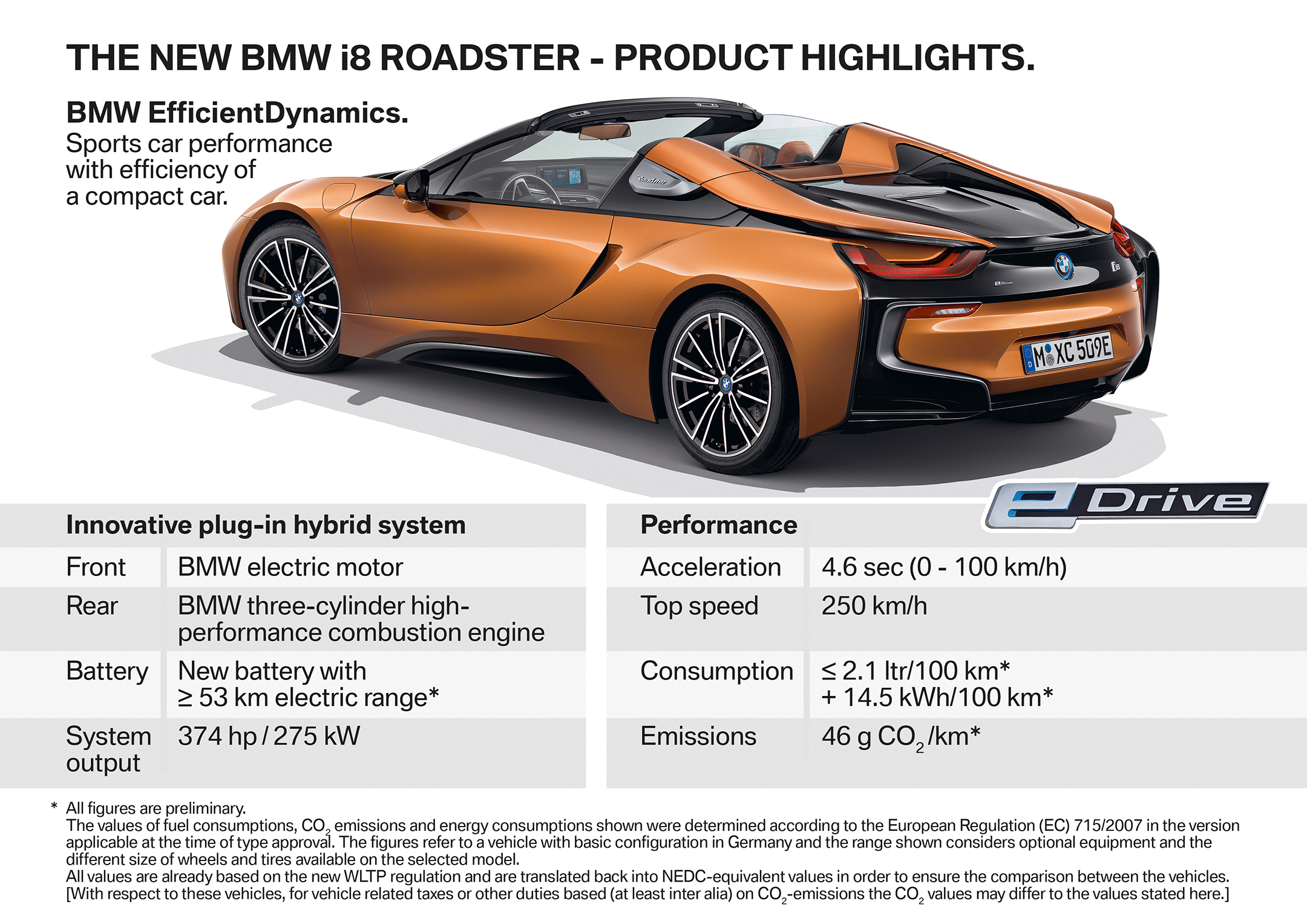 BMW i8 Roadster - 2017 - infographic powertrain