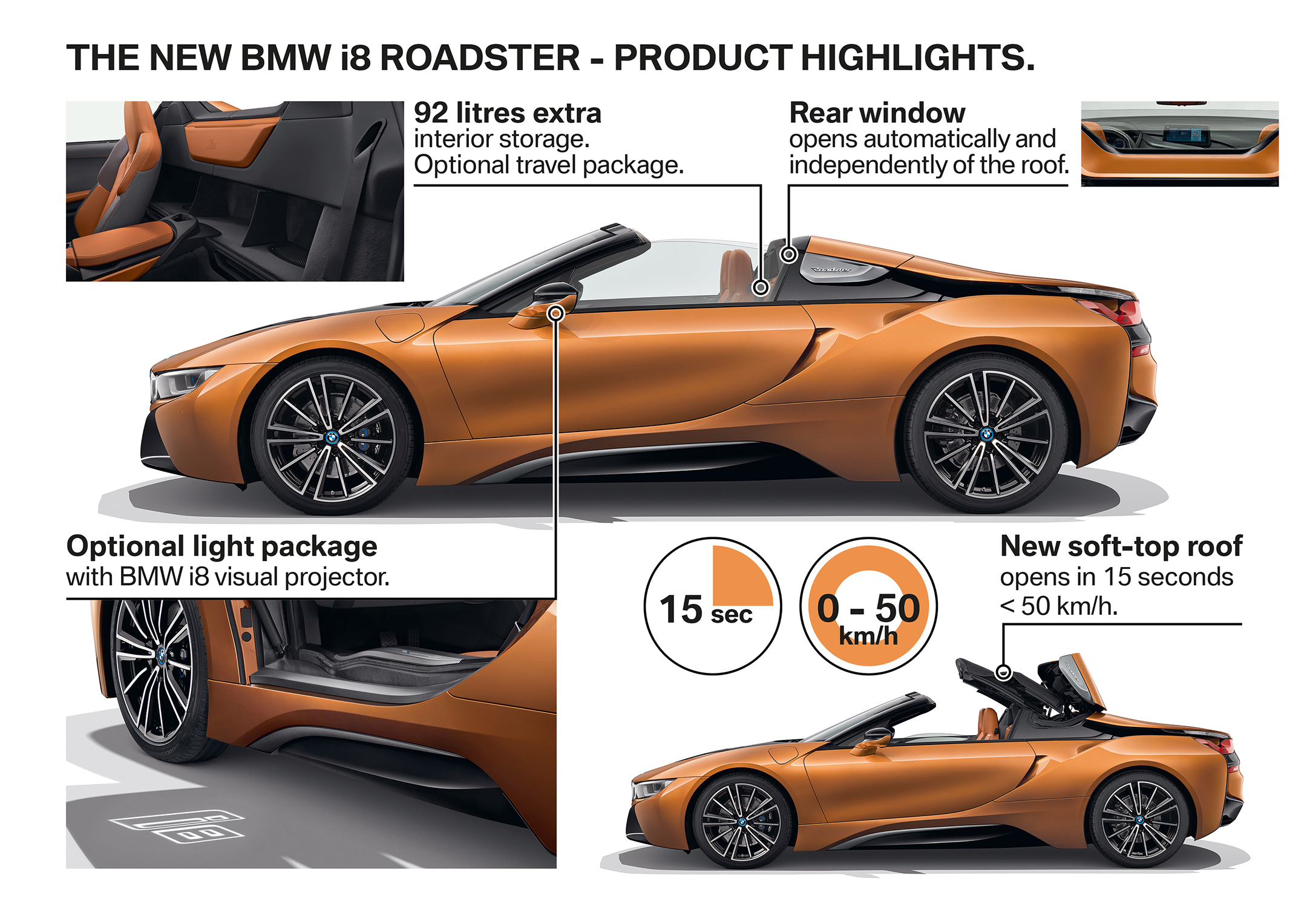 BMW i8 Roadster - 2017 - infographic utility