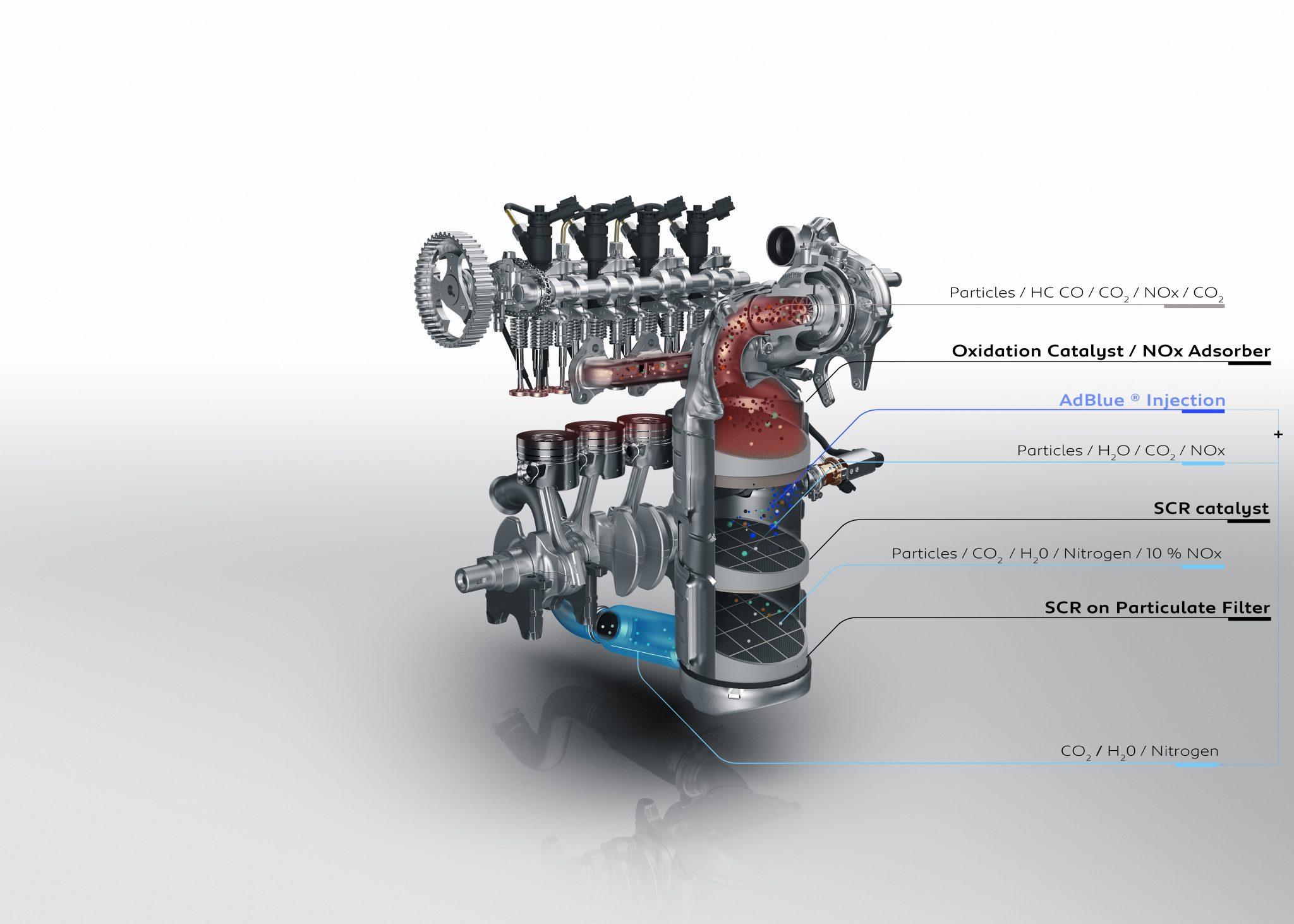 Peugeot - 2018 - engine inside tech