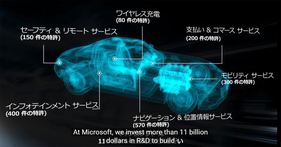 Microsoft- Toyota - connected - 2017 - cover