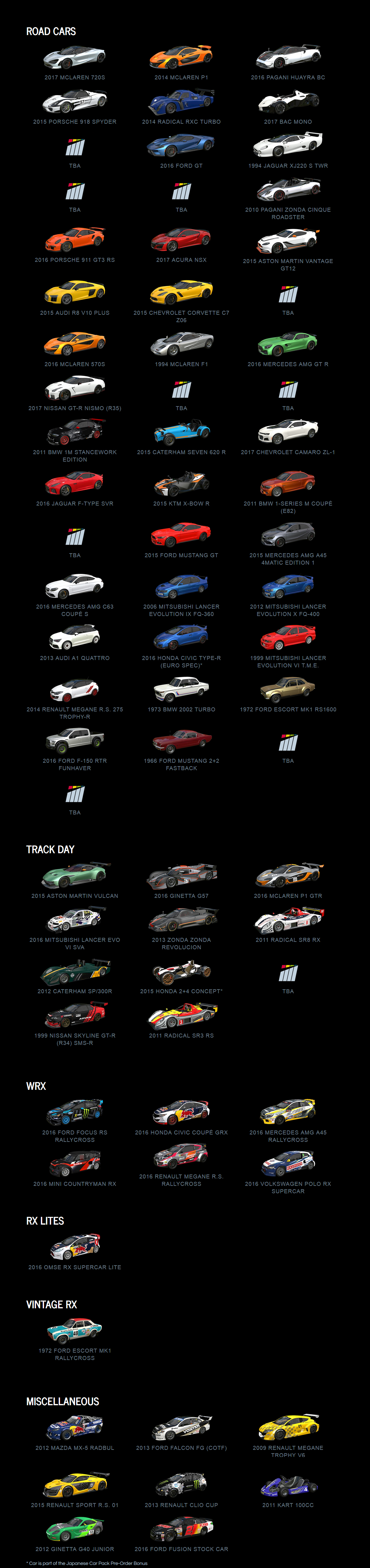 ProjectCARS2 Car List - Infographic - road cars