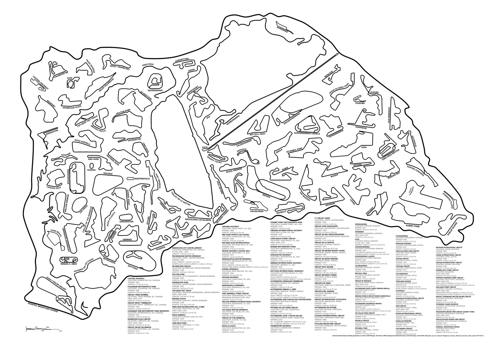 TT Isle of Man - track map tracks world