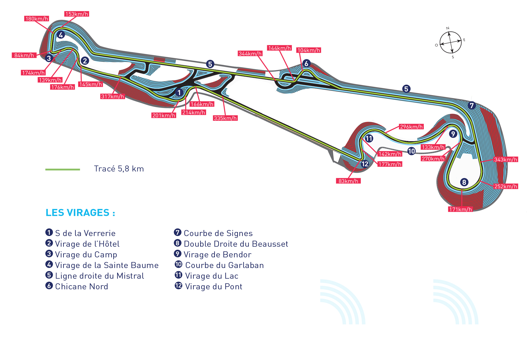 F1 Grand Prix de France - Le Castellet - 2018 - circuit Paul Ricard en configuration F1